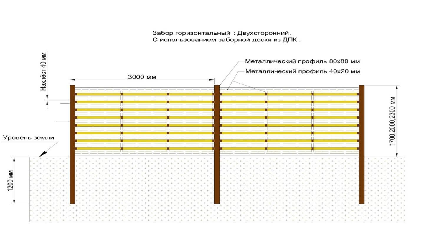 Схема сборки забора